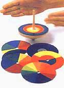 Mezcla del color